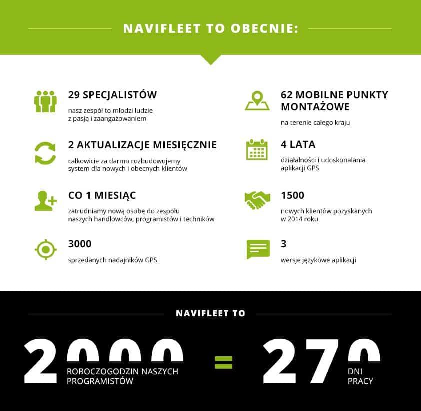 navi_infografika