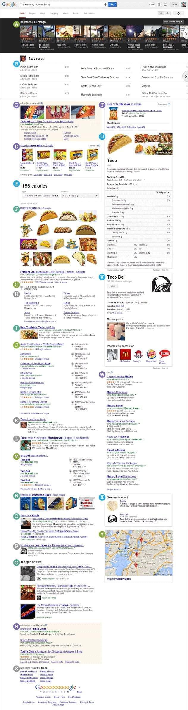Mega SERP Google - przykład wygenerowany przez MOZ