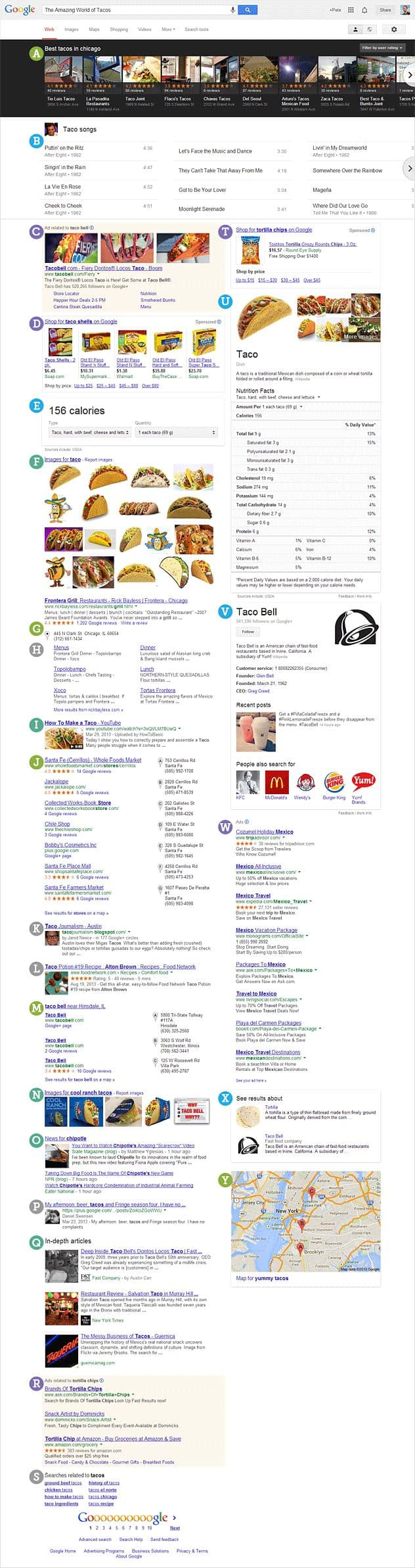 Mega SERP Google