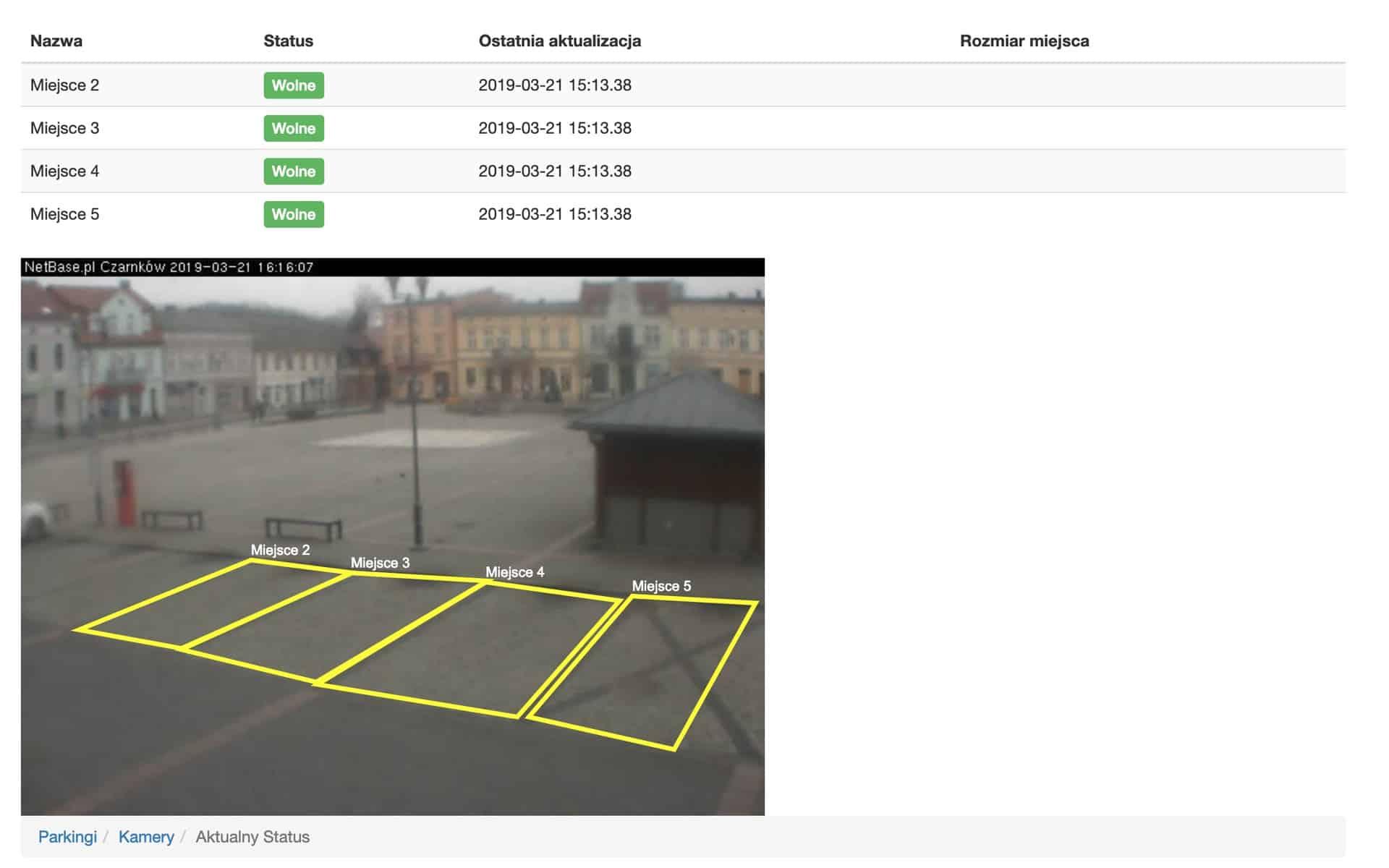 Wizualizacja parkingu wraz ze statusem wolnych miejsc