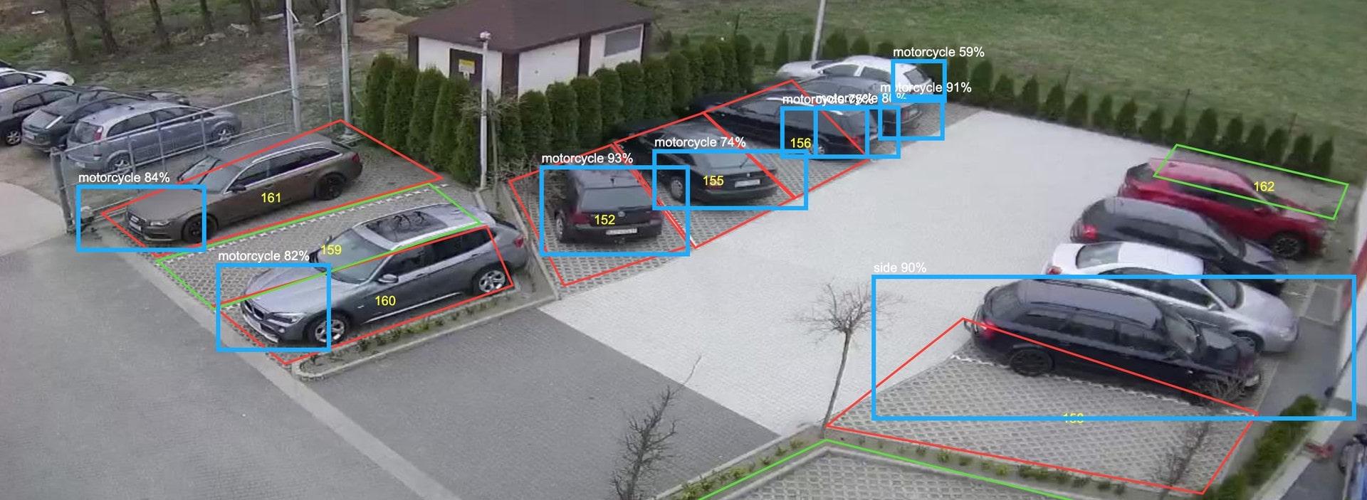 widok na parking intellect